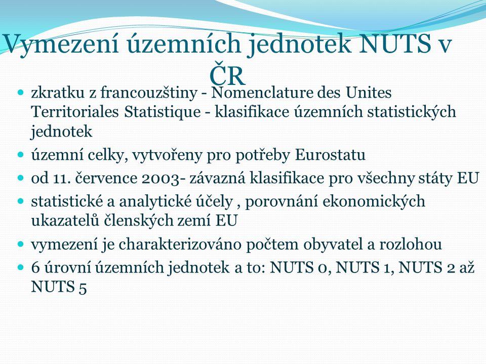 Vymezení územních jednotek NUTS v ČR zkratku z francouzštiny - Nomenclature des Unites Territoriales Statistique - klasifikace územních statistických