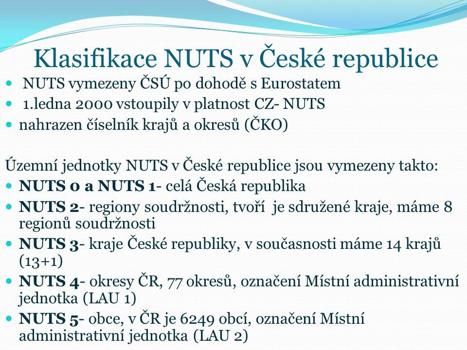 Klasifikace NUTS v České republice NUTS vymezeny ČSÚ po dohodě s Eurostatem 1.ledna 2000 vstoupily v platnost CZ- NUTS nahrazen číselník krajů a okres