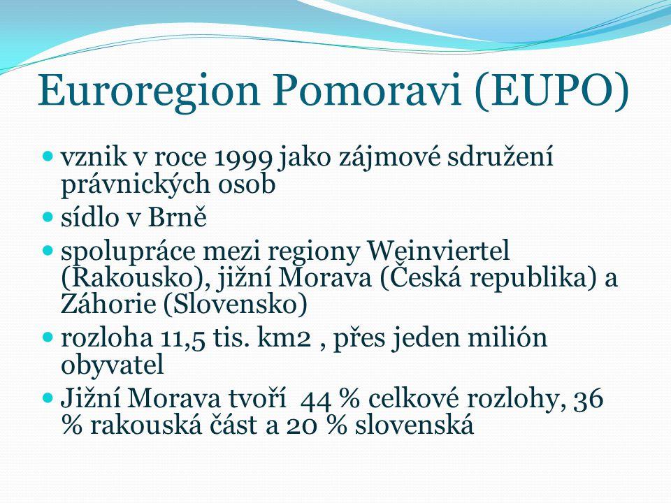 Euroregion Pomoravi (EUPO) vznik v roce 1999 jako zájmové sdružení právnických osob sídlo v Brně spolupráce mezi regiony Weinviertel (Rakousko), jižní