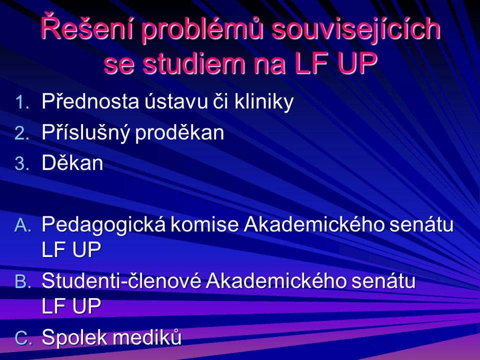 Řešení problémů souvisejících se studiem na LF UP 1. Přednosta ústavu či kliniky 2. Příslušný proděkan 3. Děkan A. Pedagogická komise Akademického sen