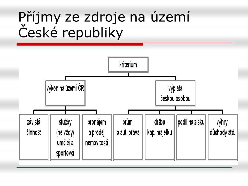 Příjmy ze zdroje na území České republiky