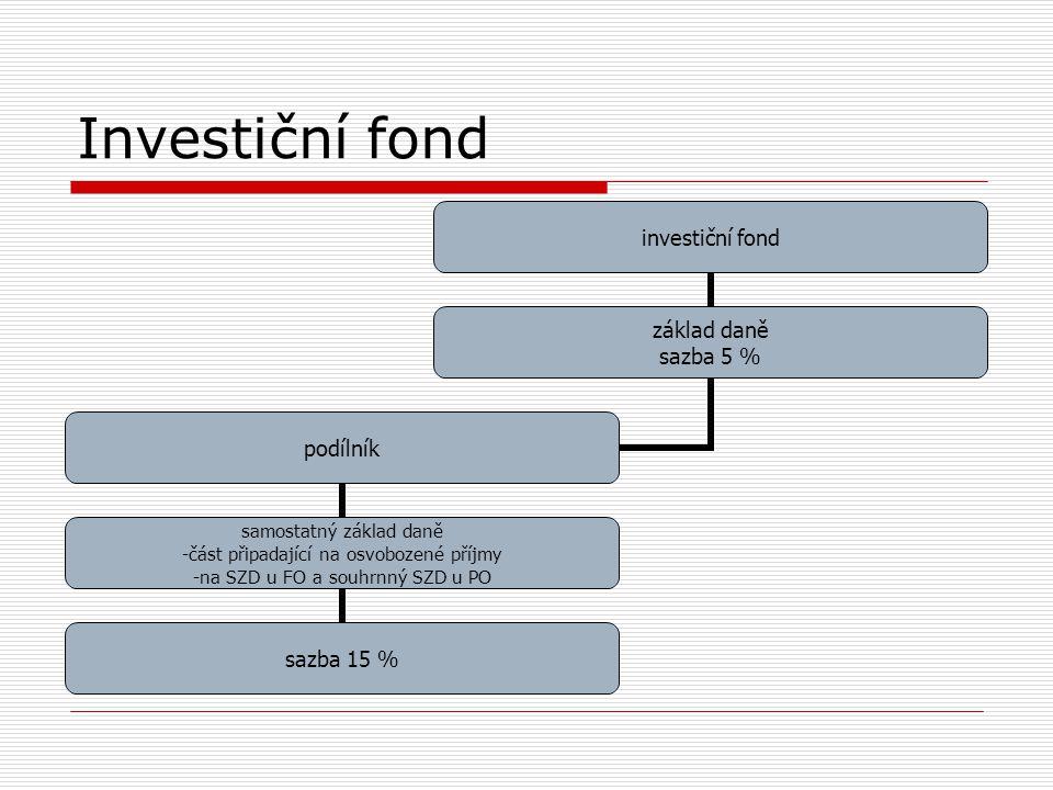Investiční fond investiční fond základ daně sazba 5 % podílník samostatný základ daně část připadající na osvobozené příjmy na SZD u FO a souhrnný SZD