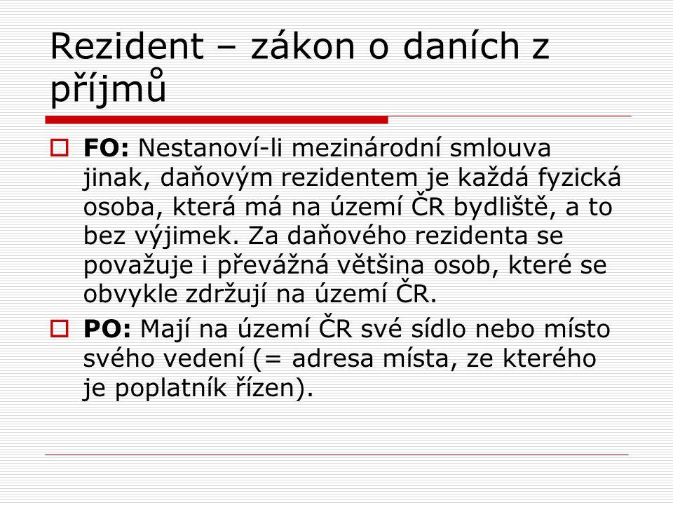 Rezident – zákon o daních z příjmů  FO: Nestanoví-li mezinárodní smlouva jinak, daňovým rezidentem je každá fyzická osoba, která má na území ČR bydli