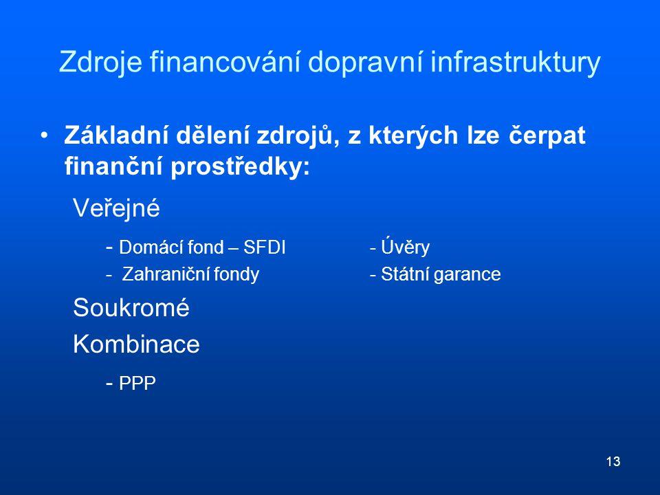 13 Zdroje financování dopravní infrastruktury Základní dělení zdrojů, z kterých lze čerpat finanční prostředky: Veřejné - Domácí fond – SFDI- Úvěry -Zahraniční fondy- Státní garance Soukromé Kombinace - PPP
