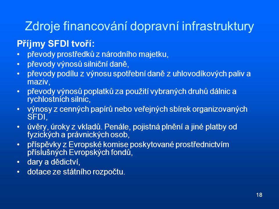18 Zdroje financování dopravní infrastruktury Příjmy SFDI tvoří: převody prostředků z národního majetku, převody výnosů silniční daně, převody podílu z výnosu spotřební daně z uhlovodíkových paliv a maziv, převody výnosů poplatků za použití vybraných druhů dálnic a rychlostních silnic, výnosy z cenných papírů nebo veřejných sbírek organizovaných SFDI, úvěry, úroky z vkladů.