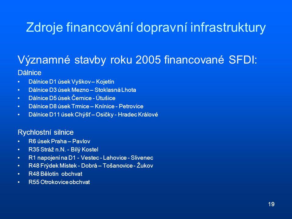 19 Zdroje financování dopravní infrastruktury Významné stavby roku 2005 financované SFDI: Dálnice Dálnice D1 úsek Vyškov – Kojetín Dálnice D3 úsek Mez