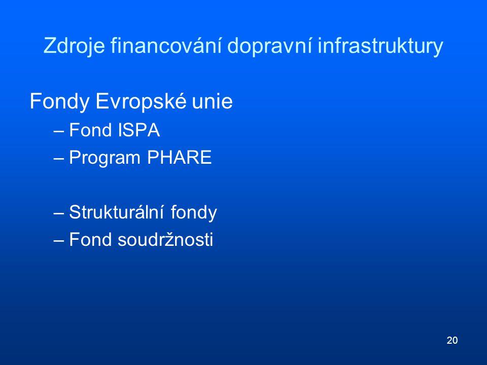 20 Zdroje financování dopravní infrastruktury Fondy Evropské unie –Fond ISPA –Program PHARE –Strukturální fondy –Fond soudržnosti