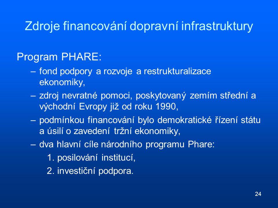 24 Zdroje financování dopravní infrastruktury Program PHARE: –fond podpory a rozvoje a restrukturalizace ekonomiky, –zdroj nevratné pomoci, poskytovaný zemím střední a východní Evropy již od roku 1990, –podmínkou financování bylo demokratické řízení státu a úsilí o zavedení tržní ekonomiky, –dva hlavní cíle národního programu Phare: 1.