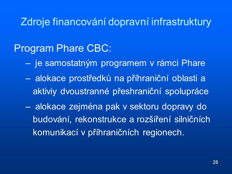 25 Zdroje financování dopravní infrastruktury Program Phare CBC: – je samostatným programem v rámci Phare – alokace prostředků na příhraniční oblasti a aktiviy dvoustranné přeshraniční spolupráce – alokace zejména pak v sektoru dopravy do budování, rekonstrukce a rozšíření silničních komunikací v příhraničních regionech.