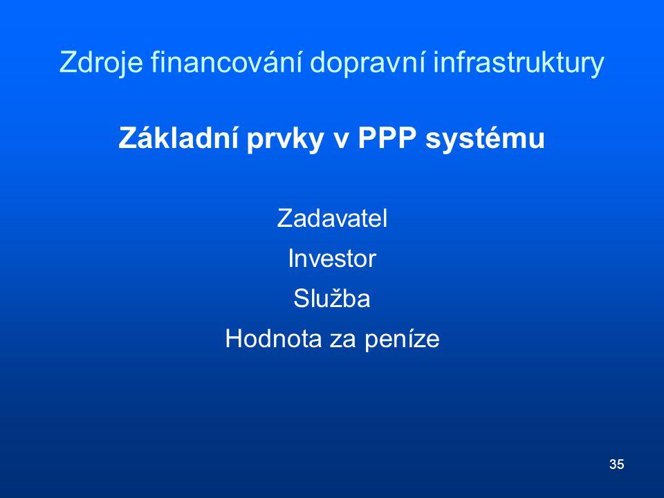 35 Zdroje financování dopravní infrastruktury Základní prvky v PPP systému Zadavatel Investor Služba Hodnota za peníze