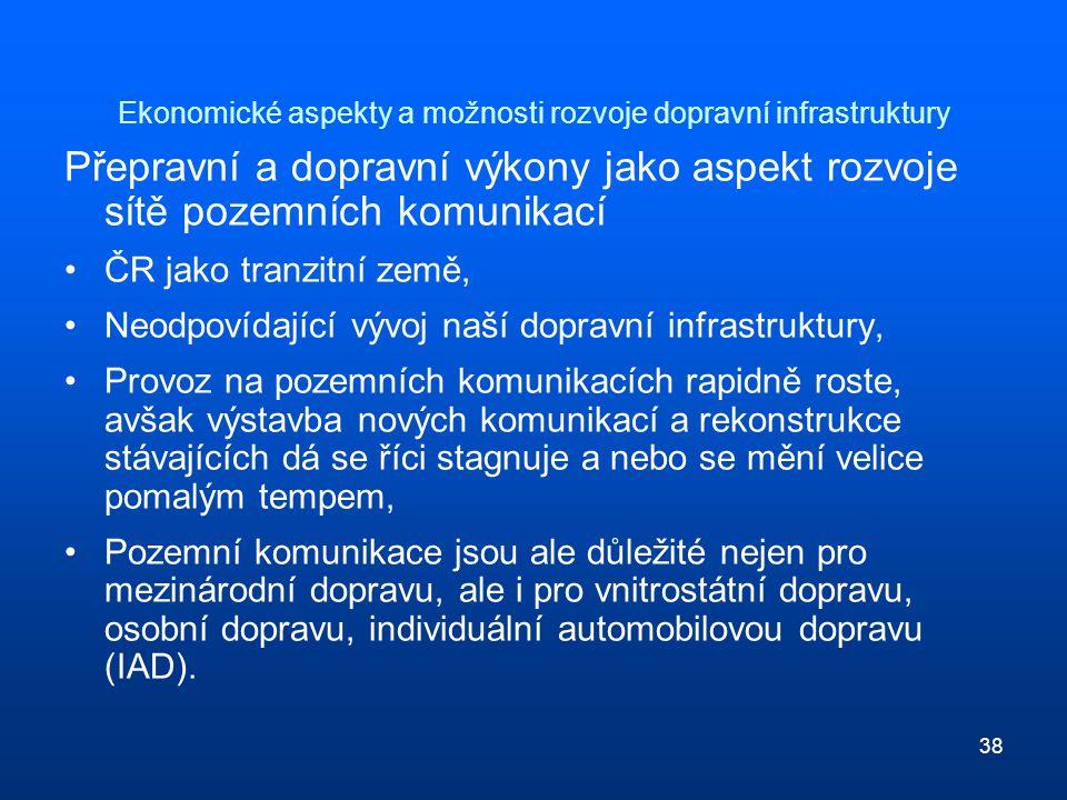 38 Ekonomické aspekty a možnosti rozvoje dopravní infrastruktury Přepravní a dopravní výkony jako aspekt rozvoje sítě pozemních komunikací ČR jako tra