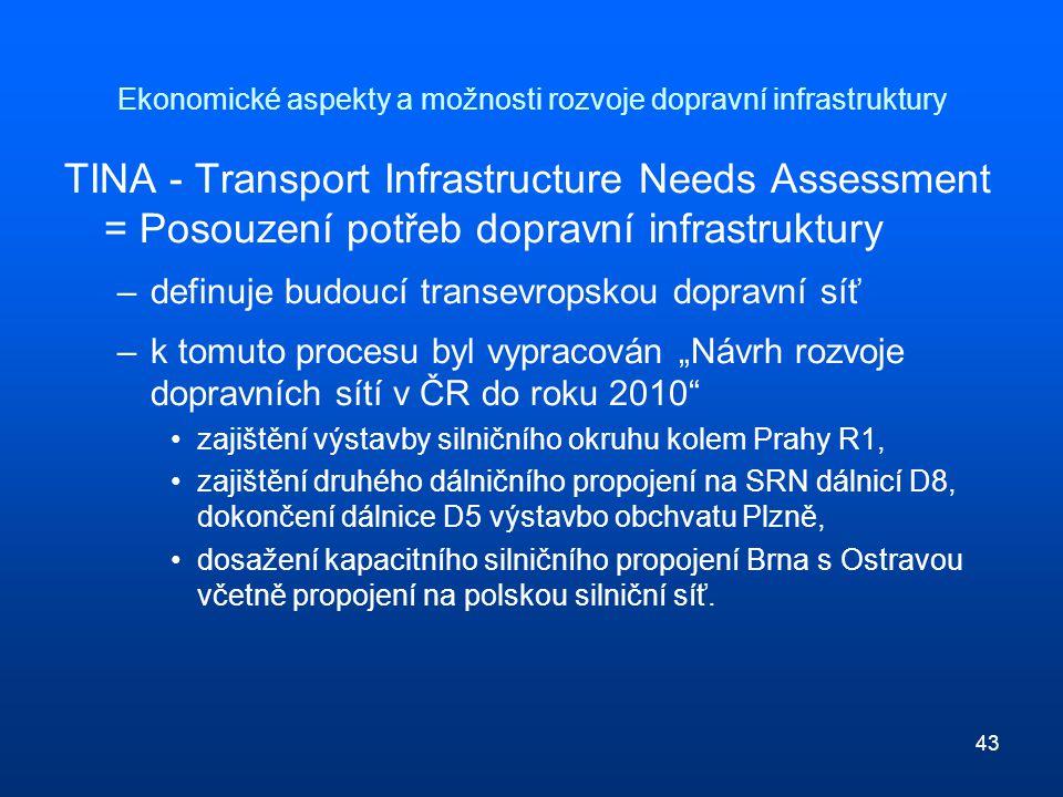 """43 Ekonomické aspekty a možnosti rozvoje dopravní infrastruktury TINA - Transport Infrastructure Needs Assessment = Posouzení potřeb dopravní infrastruktury –definuje budoucí transevropskou dopravní síť –k tomuto procesu byl vypracován """"Návrh rozvoje dopravních sítí v ČR do roku 2010 zajištění výstavby silničního okruhu kolem Prahy R1, zajištění druhého dálničního propojení na SRN dálnicí D8, dokončení dálnice D5 výstavbo obchvatu Plzně, dosažení kapacitního silničního propojení Brna s Ostravou včetně propojení na polskou silniční síť."""