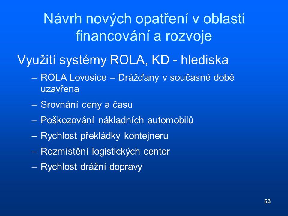 53 Návrh nových opatření v oblasti financování a rozvoje Využití systémy ROLA, KD - hlediska –ROLA Lovosice – Drážďany v současné době uzavřena –Srovn