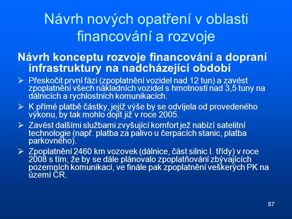 57 Návrh nových opatření v oblasti financování a rozvoje Návrh konceptu rozvoje financování a dopraní infrastruktury na nadcházející období  Přeskoči