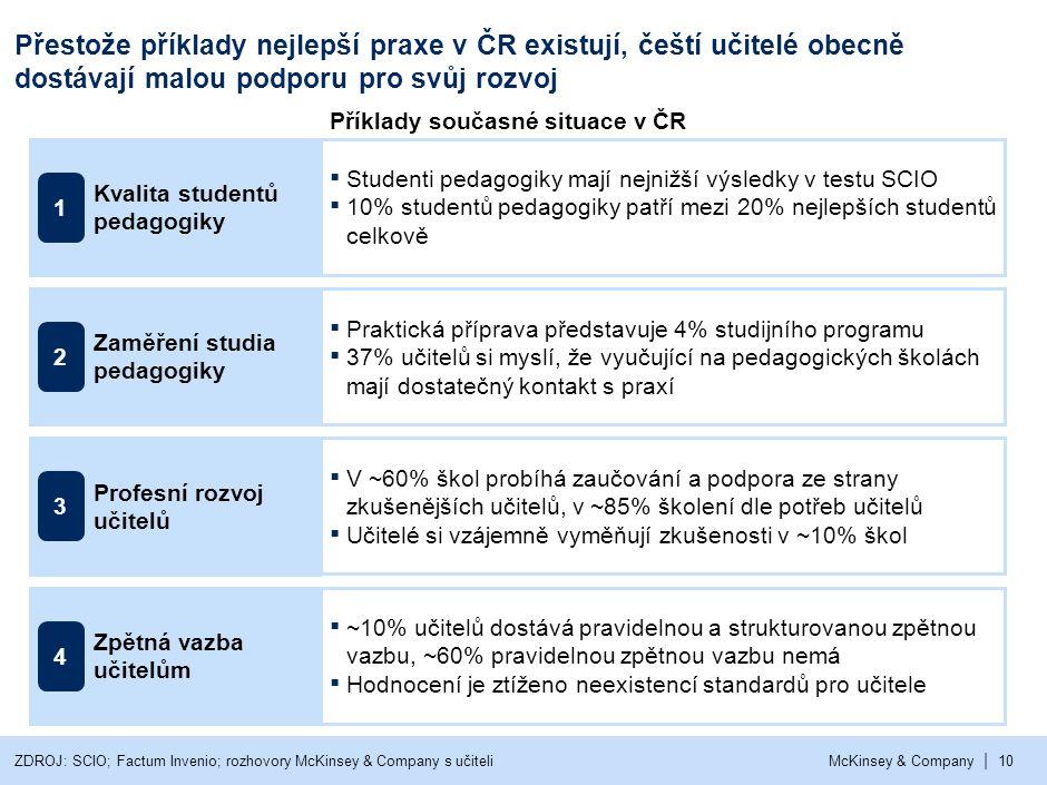 | McKinsey & Company10 Přestože příklady nejlepší praxe v ČR existují, čeští učitelé obecně dostávají malou podporu pro svůj rozvoj ▪ Studenti pedagog