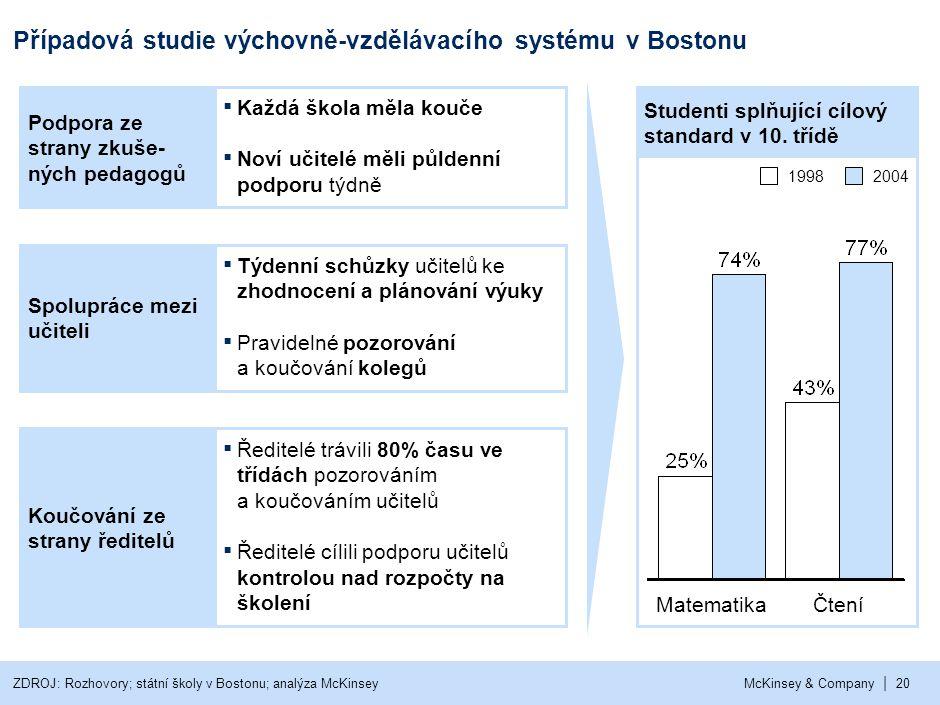 | McKinsey & Company20 Případová studie výchovně-vzdělávacího systému v Bostonu ZDROJ: Rozhovory; státní školy v Bostonu; analýza McKinsey Spolupráce