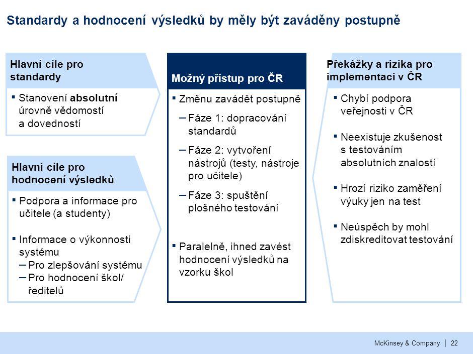 | McKinsey & Company22 Standardy a hodnocení výsledků by měly být zaváděny postupně Možný přístup pro ČR Překážky a rizika pro implementaci v ČR ▪ Chy