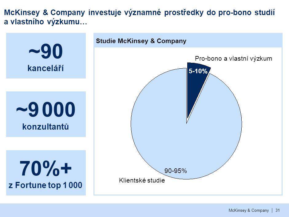 | McKinsey & Company31 McKinsey & Company investuje významné prostředky do pro-bono studií a vlastního výzkumu… ~90 kanceláří ~9 000 konzultantů 70%+