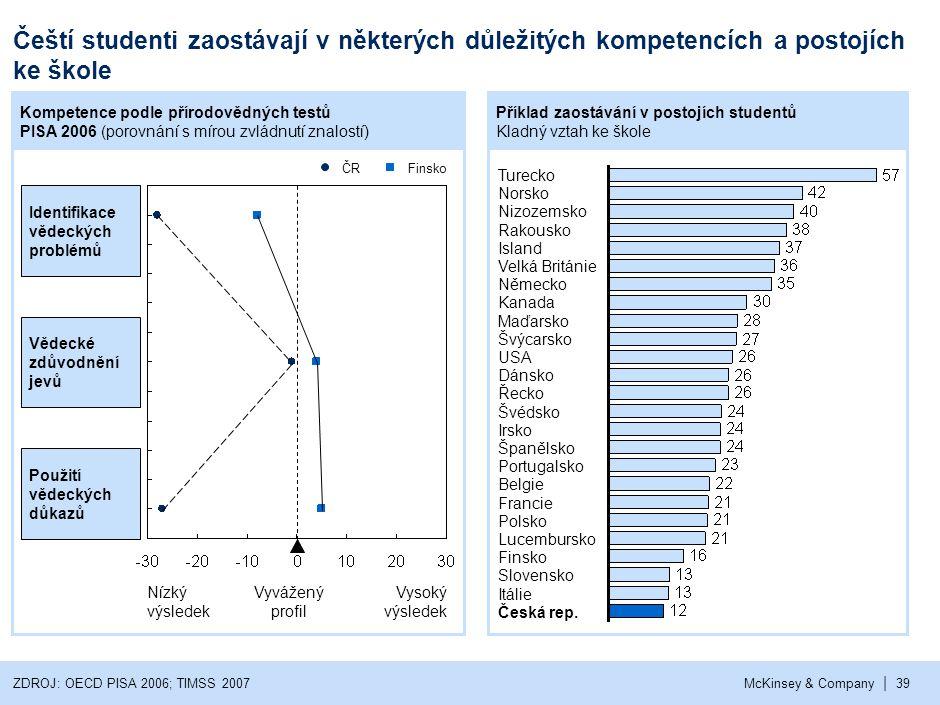 | McKinsey & Company39 Čeští studenti zaostávají v některých důležitých kompetencích a postojích ke škole Identifikace vědeckých problémů Vědecké zdův