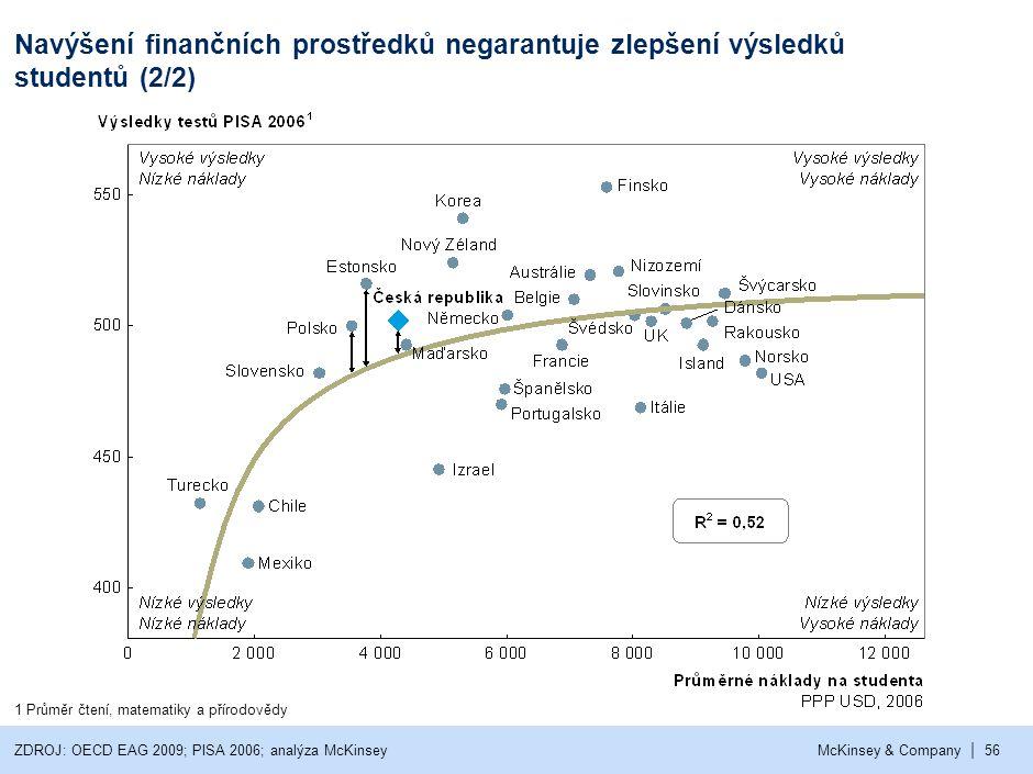 | McKinsey & Company56 Navýšení finančních prostředků negarantuje zlepšení výsledků studentů (2/2) ZDROJ: OECD EAG 2009; PISA 2006; analýza McKinsey 1