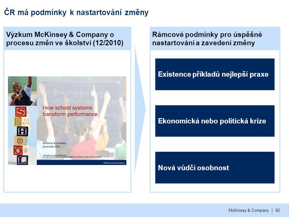 | McKinsey & Company62 ČR má podmínky k nastartování změny Rámcové podmínky pro úspěšné nastartování a zavedení změny Nová vůdčí osobnost Existence př