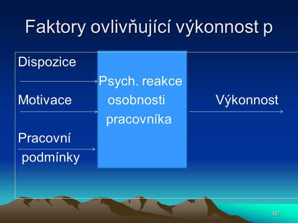 Faktory ovlivňující výkonnost p Dispozice Psych. reakce Motivace osobnosti Výkonnost pracovníka Pracovní podmínky 107