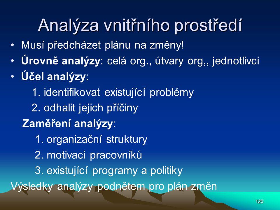 Analýza vnitřního prostředí Musí předcházet plánu na změny! Úrovně analýzy: celá org., útvary org,, jednotlivci Účel analýzy: 1. identifikovat existuj
