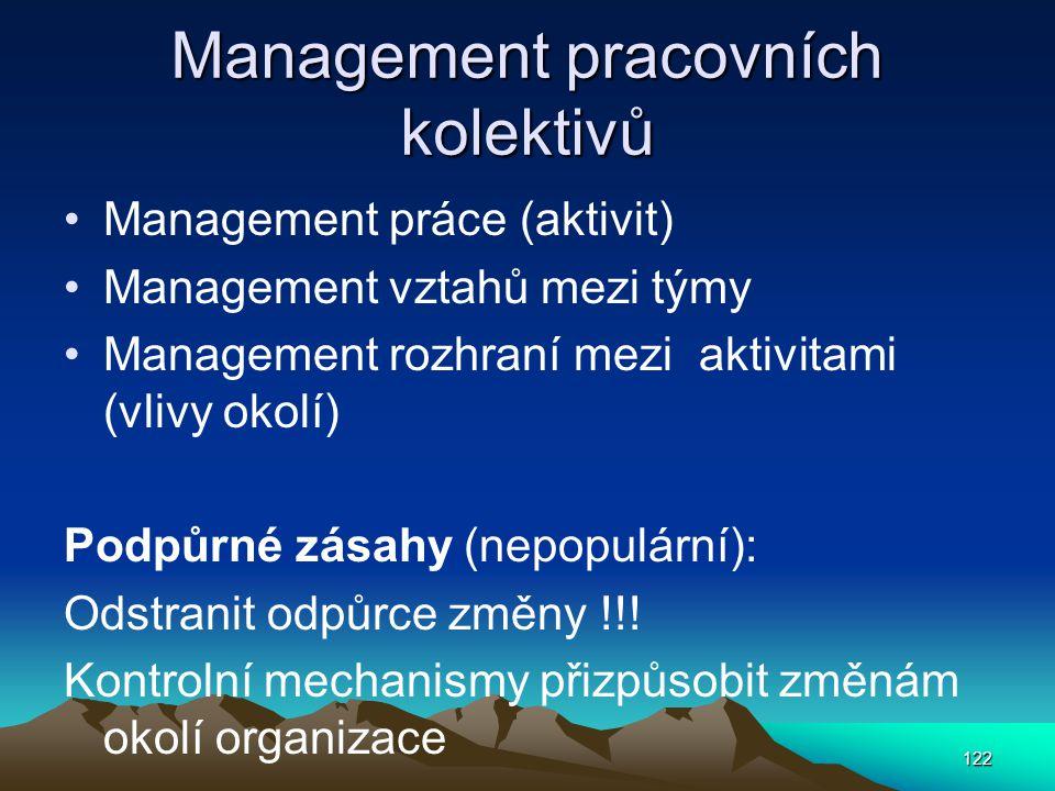Management pracovních kolektivů Management práce (aktivit) Management vztahů mezi týmy Management rozhraní mezi aktivitami (vlivy okolí) Podpůrné zása