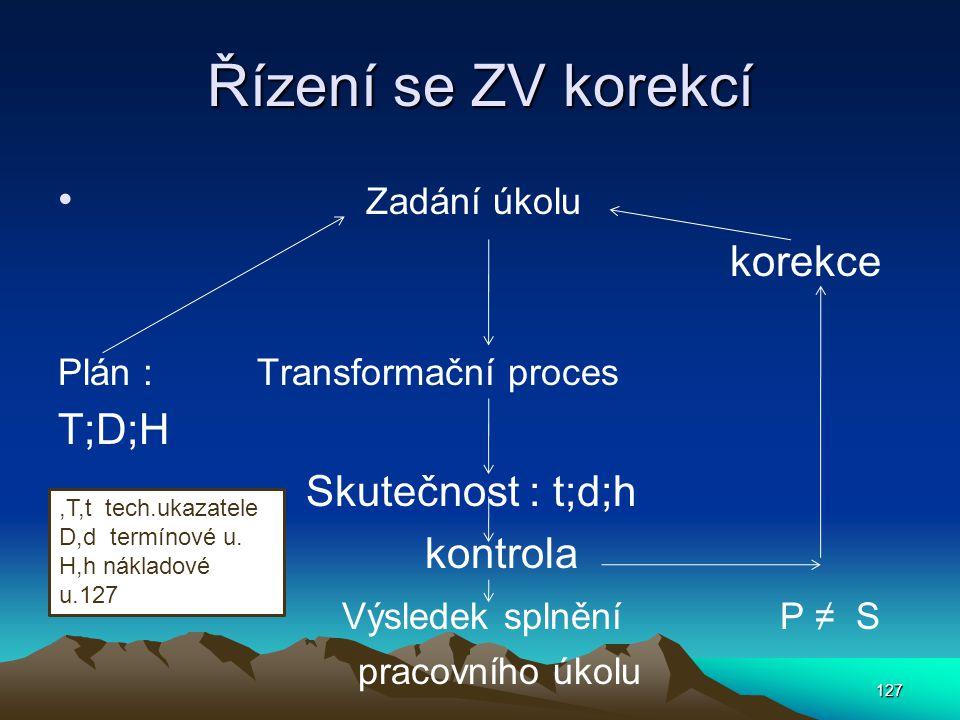 Řízení se ZV korekcí Zadání úkolu korekce Plán : Transformační proces T;D;H Skutečnost : t;d;h kontrola Výsledek splnění P ≠ S pracovního úkolu 127,T,