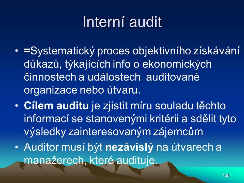 Interní audit =Systematický proces objektivního získávání důkazů, týkajících info o ekonomických činnostech a událostech auditované organizace nebo út