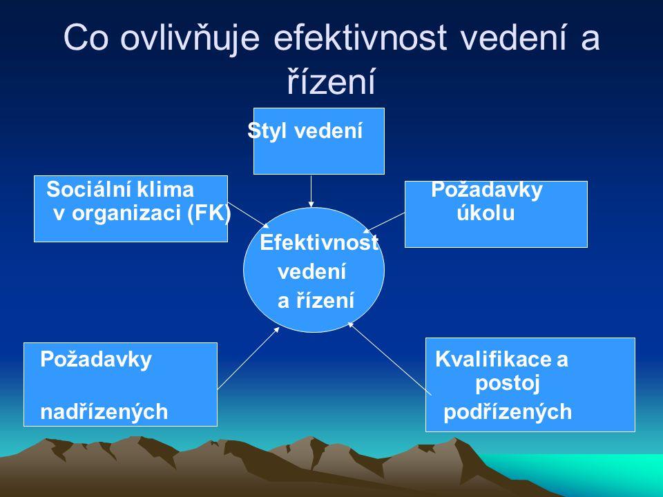 Co ovlivňuje efektivnost vedení a řízení Styl vedení Sociální klima Požadavky v organizaci (FK) úkolu Efektivnost vedení a řízení Požadavky Kvalifikac