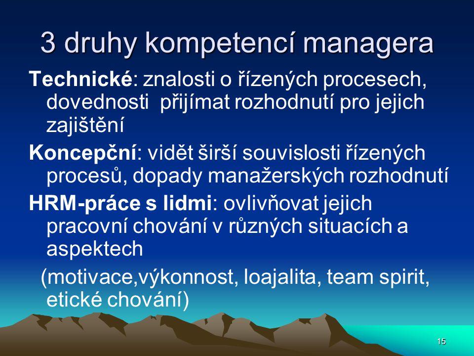 3 druhy kompetencí managera Technické: znalosti o řízených procesech, dovednosti přijímat rozhodnutí pro jejich zajištění Koncepční: vidět širší souvi