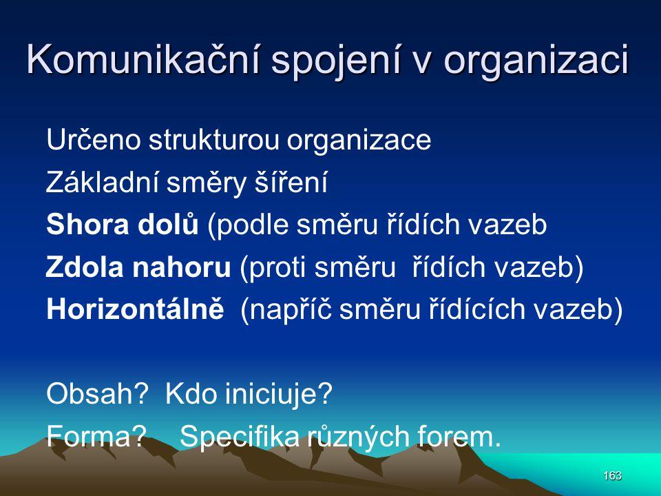 Komunikační spojení v organizaci Určeno strukturou organizace Základní směry šíření Shora dolů (podle směru řídích vazeb Zdola nahoru (proti směru říd