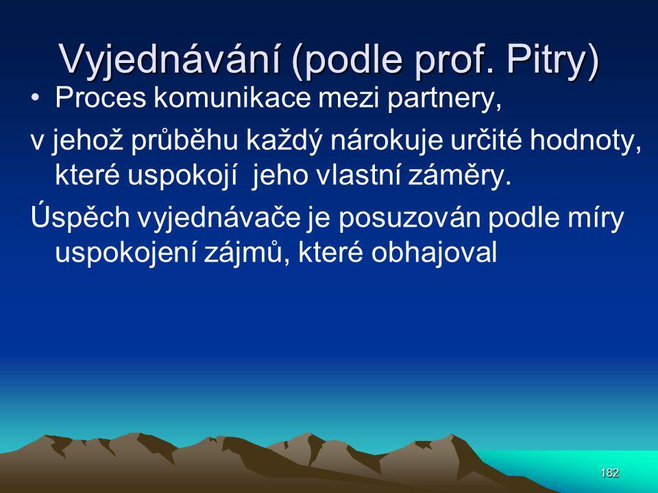Vyjednávání (podle prof. Pitry) Proces komunikace mezi partnery, v jehož průběhu každý nárokuje určité hodnoty, které uspokojí jeho vlastní záměry. Ús