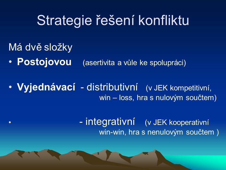 Strategie řešení konfliktu Má dvě složky Postojovou (asertivita a vůle ke spolupráci) Vyjednávací - distributivní (v JEK kompetitivní, win – loss, hra