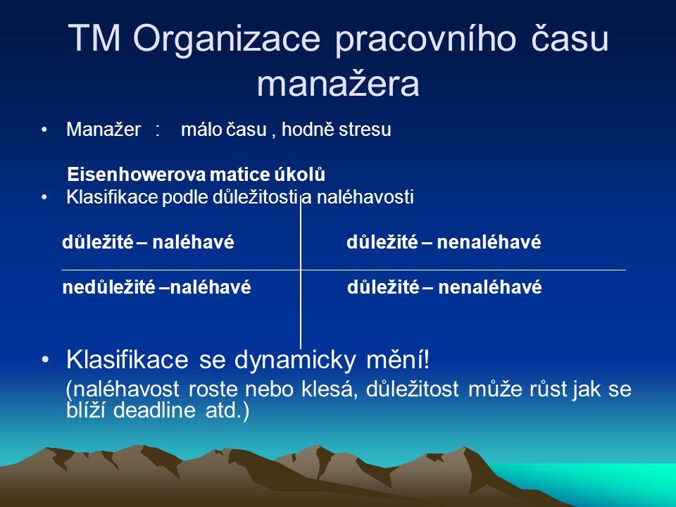 TM Organizace pracovního času manažera Manažer : málo času, hodně stresu Eisenhowerova matice úkolů Klasifikace podle důležitosti a naléhavosti důleži