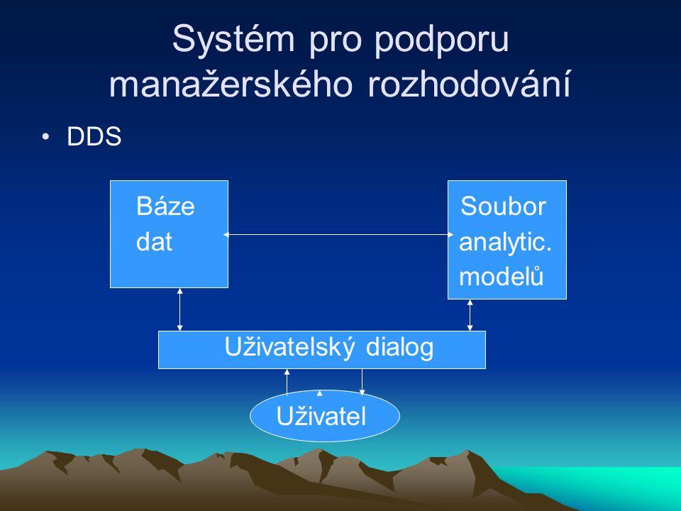 Systém pro podporu manažerského rozhodování DDS Báze Soubor dat analytic. modelů Uživatelský dialog Uživatel