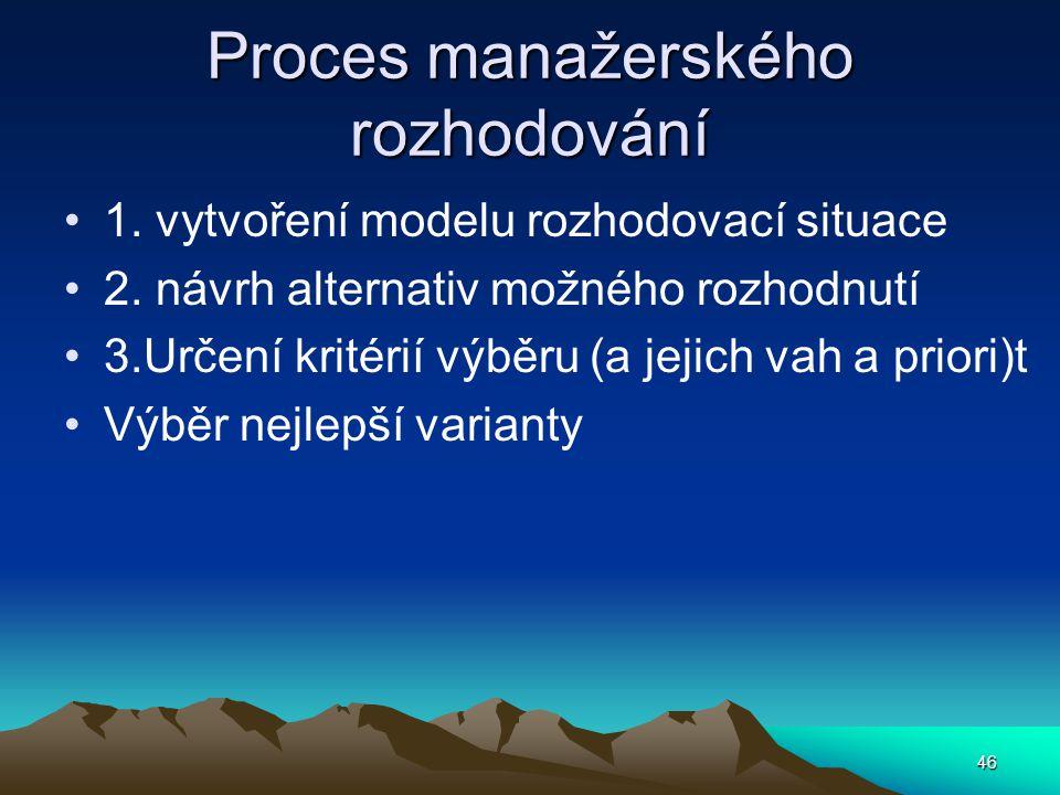 Proces manažerského rozhodování 1. vytvoření modelu rozhodovací situace 2. návrh alternativ možného rozhodnutí 3.Určení kritérií výběru (a jejich vah