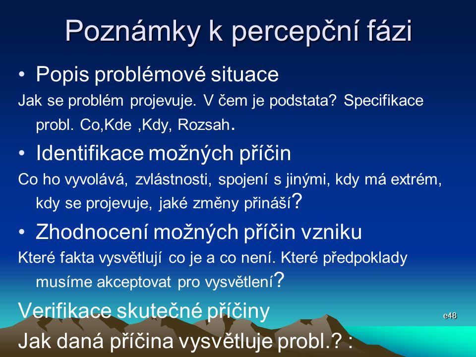 Poznámky k percepční fázi Popis problémové situace Jak se problém projevuje. V čem je podstata? Specifikace probl. Co,Kde,Kdy, Rozsah. Identifikace mo