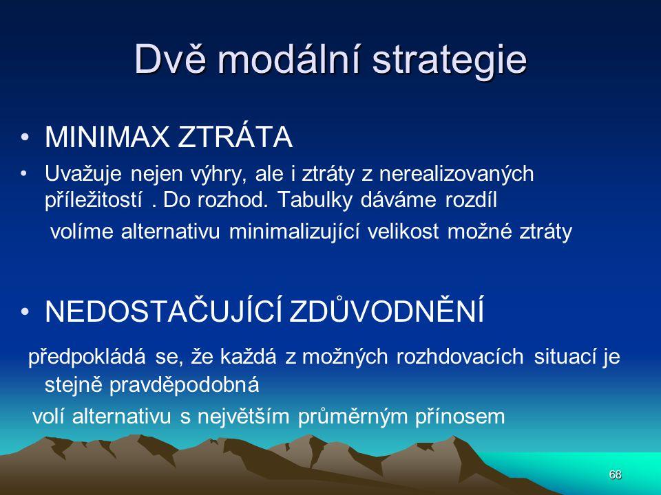 Dvě modální strategie MINIMAX ZTRÁTA Uvažuje nejen výhry, ale i ztráty z nerealizovaných příležitostí. Do rozhod. Tabulky dáváme rozdíl volíme alterna