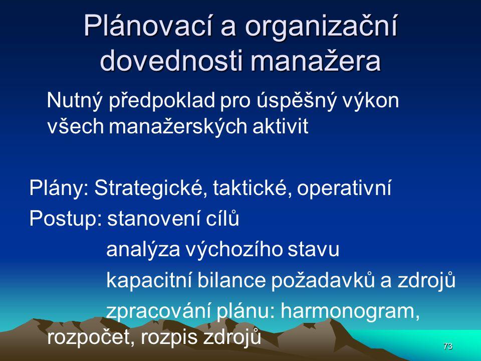 Plánovací a organizační dovednosti manažera Nutný předpoklad pro úspěšný výkon všech manažerských aktivit Plány: Strategické, taktické, operativní Pos