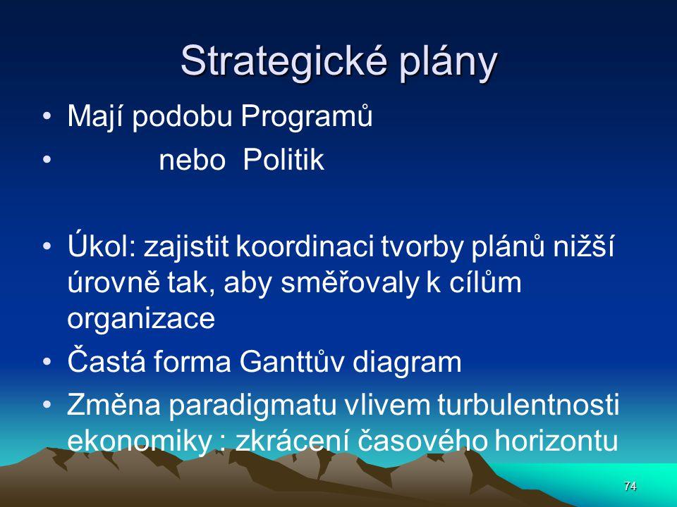 Strategické plány Mají podobu Programů nebo Politik Úkol: zajistit koordinaci tvorby plánů nižší úrovně tak, aby směřovaly k cílům organizace Častá fo