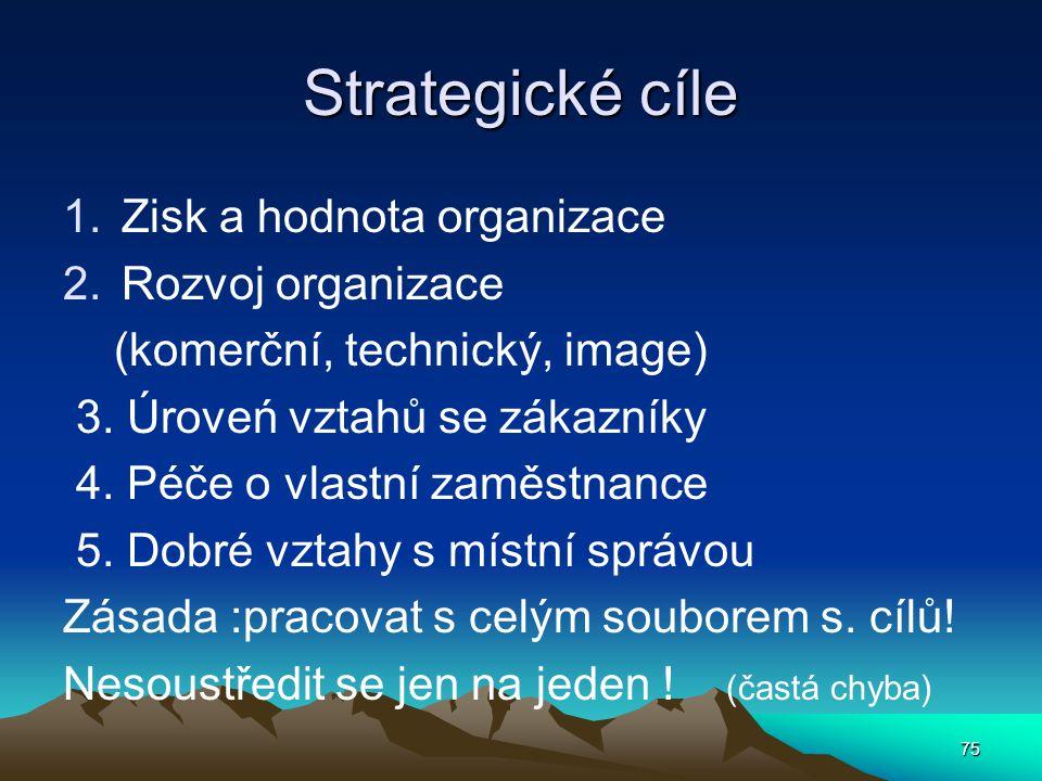 Strategické cíle 1.Zisk a hodnota organizace 2.Rozvoj organizace (komerční, technický, image) 3. Úroveń vztahů se zákazníky 4. Péče o vlastní zaměstna