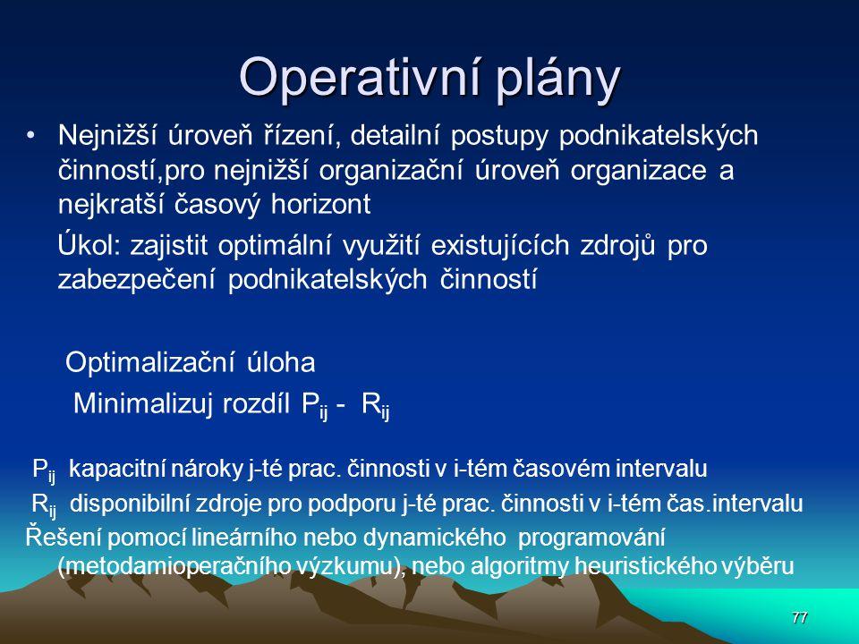 Operativní plány Nejnižší úroveň řízení, detailní postupy podnikatelských činností,pro nejnižší organizační úroveň organizace a nejkratší časový horiz