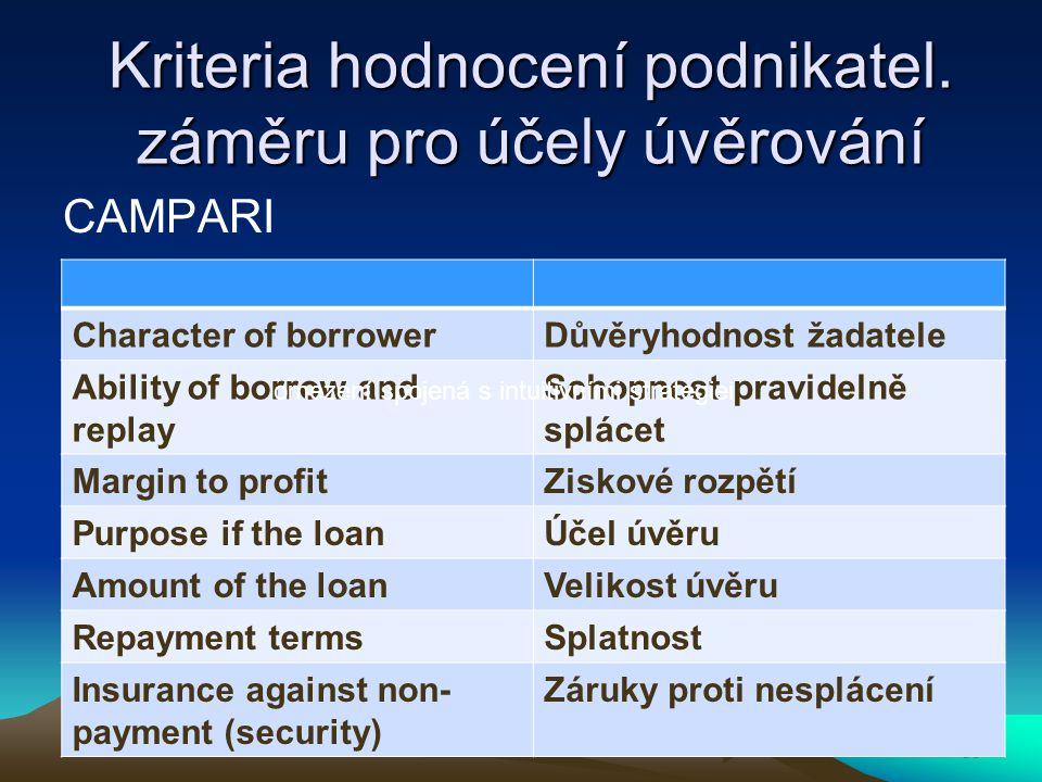 Kriteria hodnocení podnikatel. záměru pro účely úvěrování CAMPARI 85 Character of borrowerDůvěryhodnost žadatele Ability of borrow and replay Schopnos
