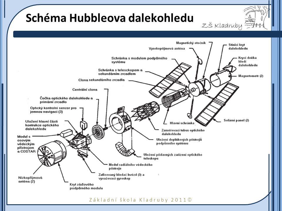 Základní škola Kladruby 2011  Schéma Hubbleova dalekohledu