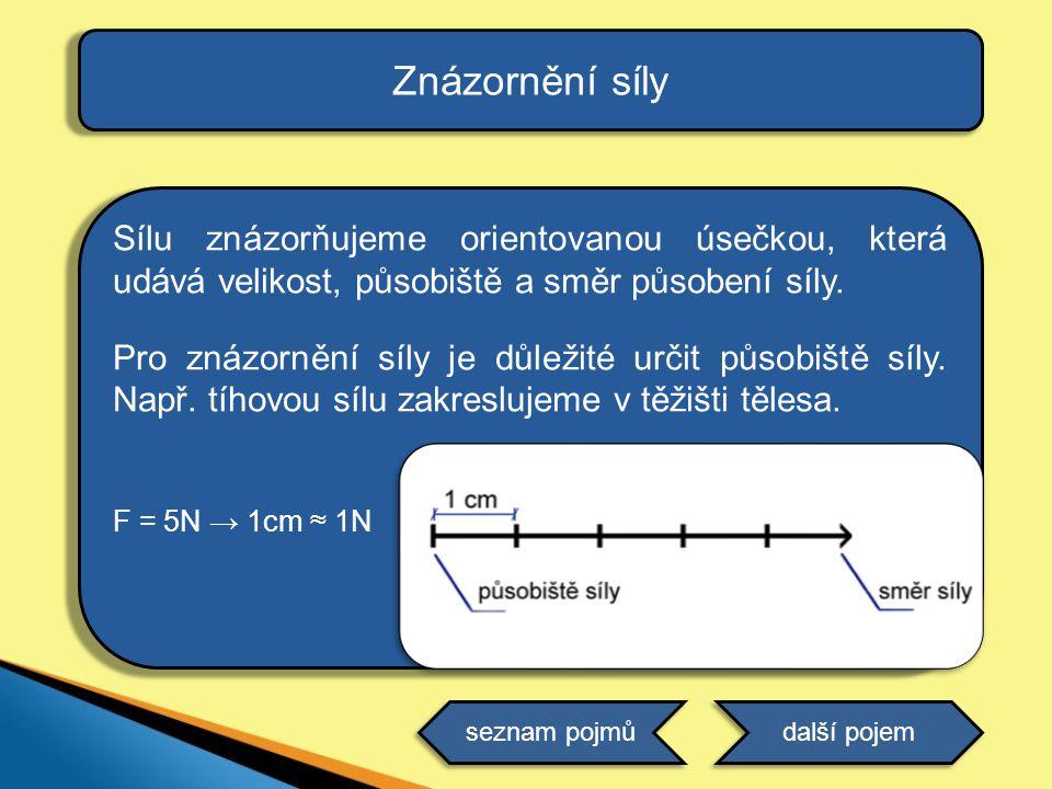 Znázornění síly Sílu znázorňujeme orientovanou úsečkou, která udává velikost, působiště a směr působení síly. Pro znázornění síly je důležité určit pů