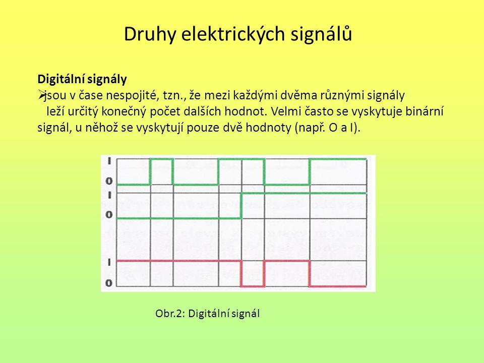 Druhy elektrických signálů Digitální signály  jsou v čase nespojité, tzn., že mezi každými dvěma různými signály leží určitý konečný počet dalších ho