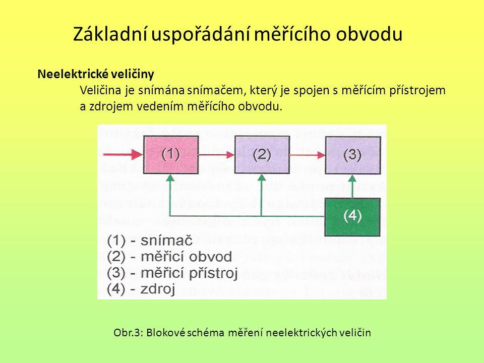 Základní uspořádání měřícího obvodu Neelektrické veličiny Veličina je snímána snímačem, který je spojen s měřícím přístrojem a zdrojem vedením měřícíh