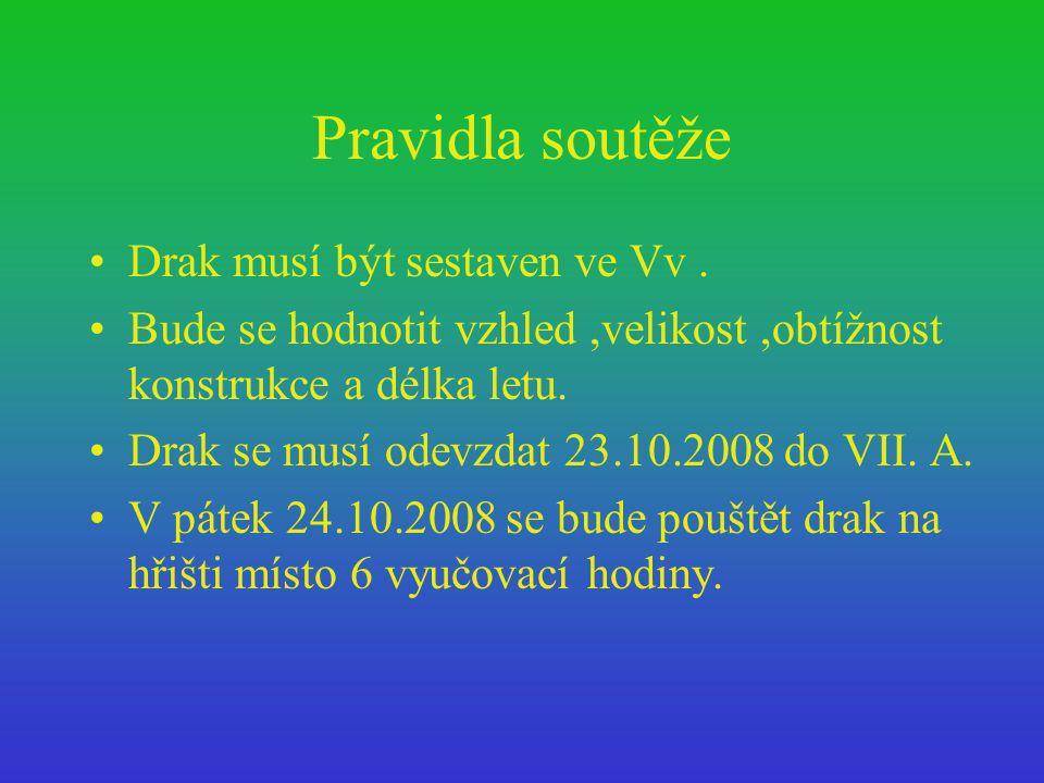 Pravidla soutěže Drak musí být sestaven ve Vv.